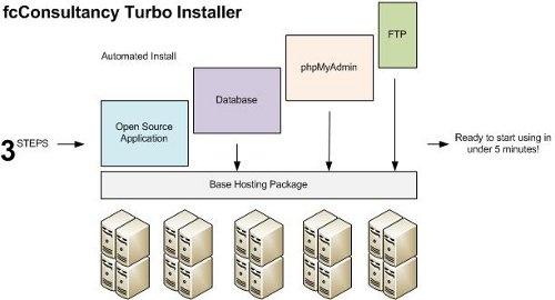 turboinstaller_500